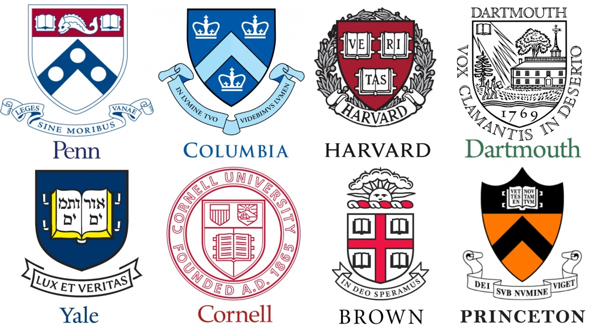 Penn And The Ivy League